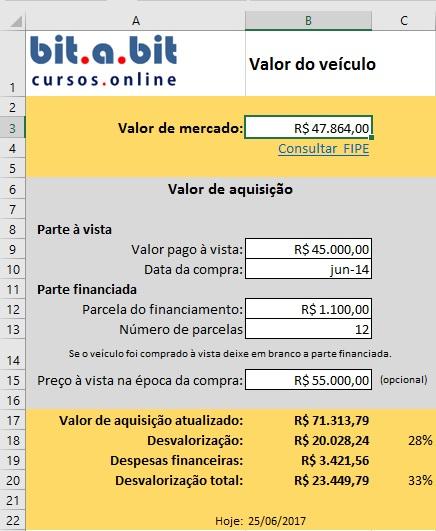 Controle de despesas de veículo